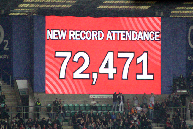 Top attendance this year